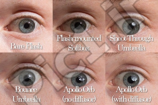 کچ لایت های داخل چشم